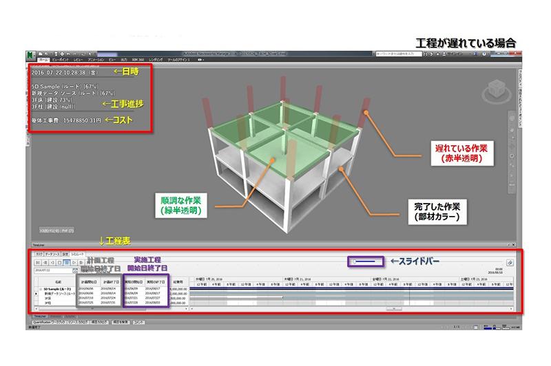 【大成建設:T-BIM5D】工程が遅れている場合の画面
