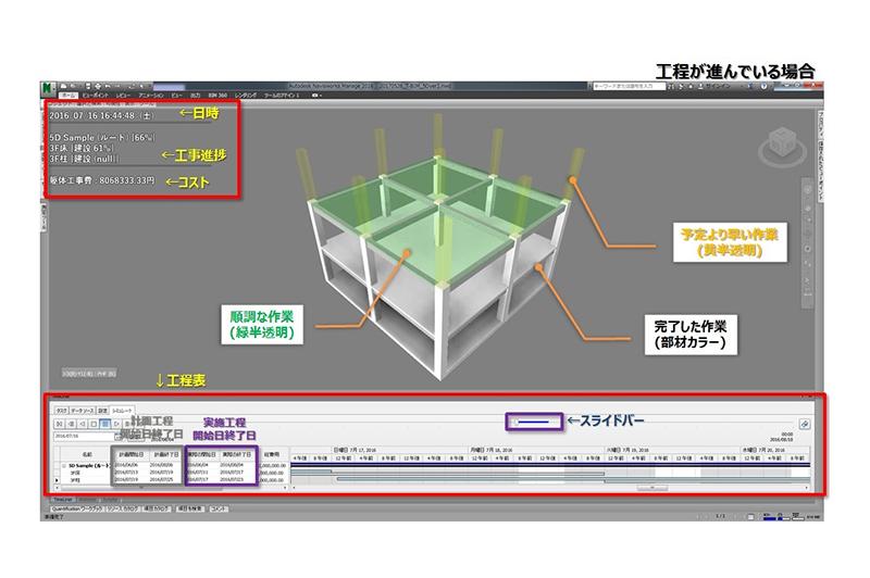 【大成建設:T-BIM5D】工程が進んでいる場合の画面