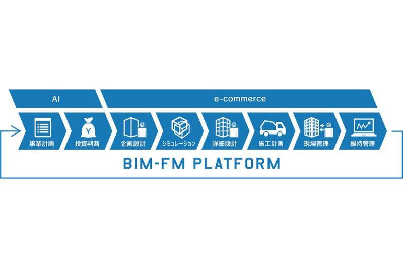 「BIM-FM PLATFORM」