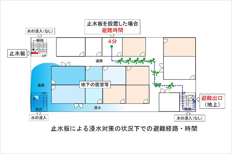 大成建設のBIMデータ活用 建物内部の浸水を解析する「T-Flood Analyzer」