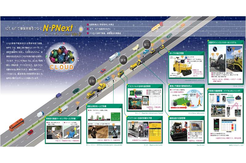 ICTで舗装工事はどう変わるか? 舗装業界の老舗NIPPOのICT開発リーダーに聞いてみた